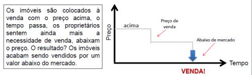 homer-parcerias-imobiliarias-vinicius-capela-precificacao