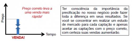 homer-parcerias-imobiliarias-vinicius-capela-precificacao-2